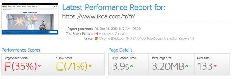 score GTmetrix Ikea